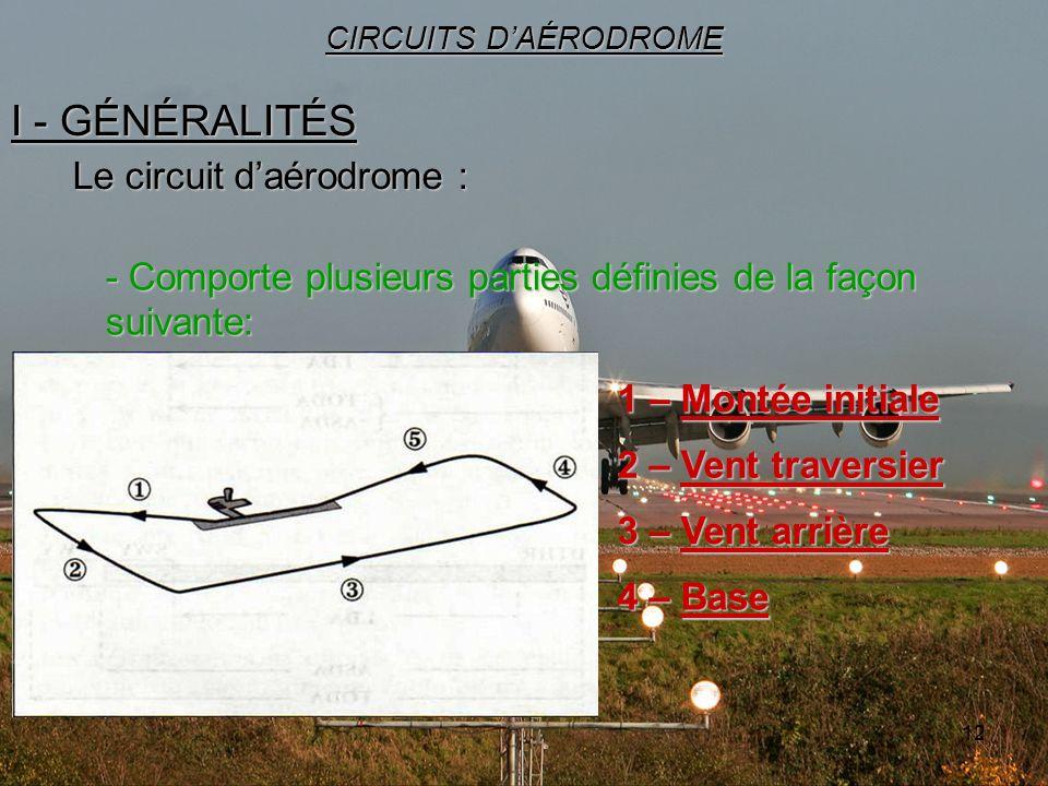 12 I - GÉNÉRALITÉS CIRCUITS DAÉRODROME Le circuit daérodrome : - Comporte plusieurs parties définies de la façon suivante: 1 – Montée initiale 2 – Ven