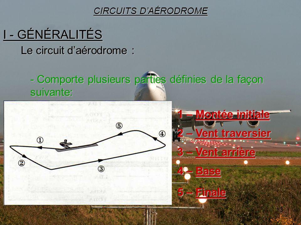 13 I - GÉNÉRALITÉS CIRCUITS DAÉRODROME Le circuit daérodrome : - Comporte plusieurs parties définies de la façon suivante: 1 – Montée initiale 2 – Ven