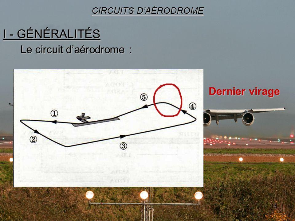 15 I - GÉNÉRALITÉS CIRCUITS DAÉRODROME Le circuit daérodrome : Dernier virage