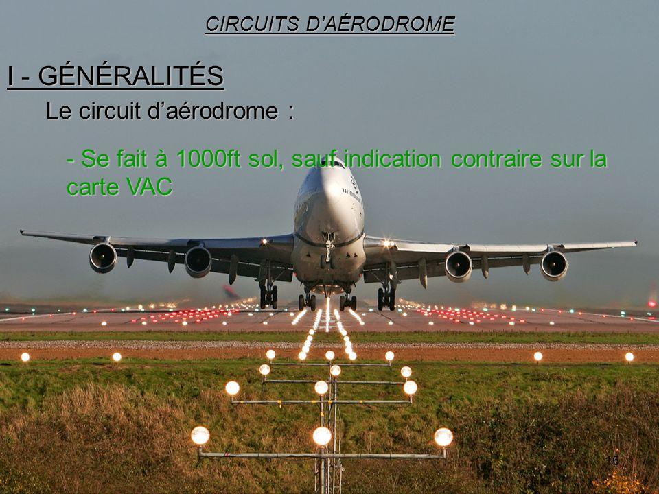 16 I - GÉNÉRALITÉS CIRCUITS DAÉRODROME Le circuit daérodrome : - Se fait à 1000ft sol, sauf indication contraire sur la carte VAC