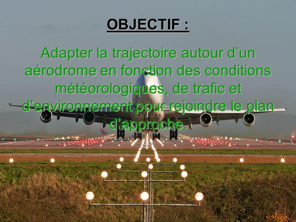 2 OBJECTIF : Adapter la trajectoire autour dun aérodrome en fonction des conditions météorologiques, de trafic et denvironnement pour rejoindre le pla