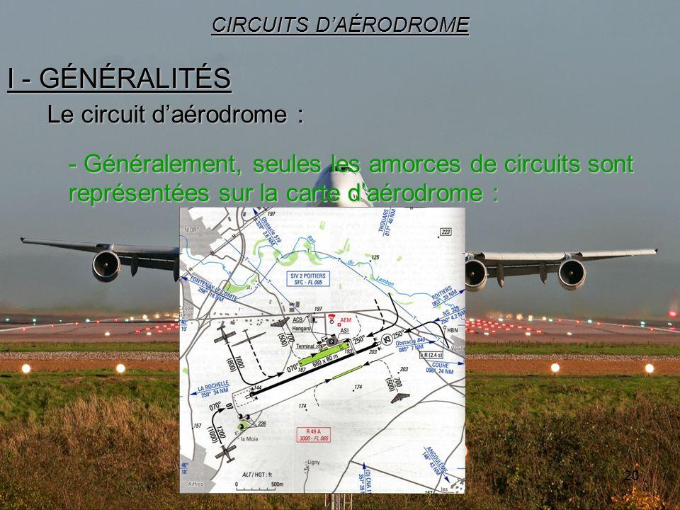 20 I - GÉNÉRALITÉS CIRCUITS DAÉRODROME Le circuit daérodrome : - Généralement, seules les amorces de circuits sont représentées sur la carte daérodrom
