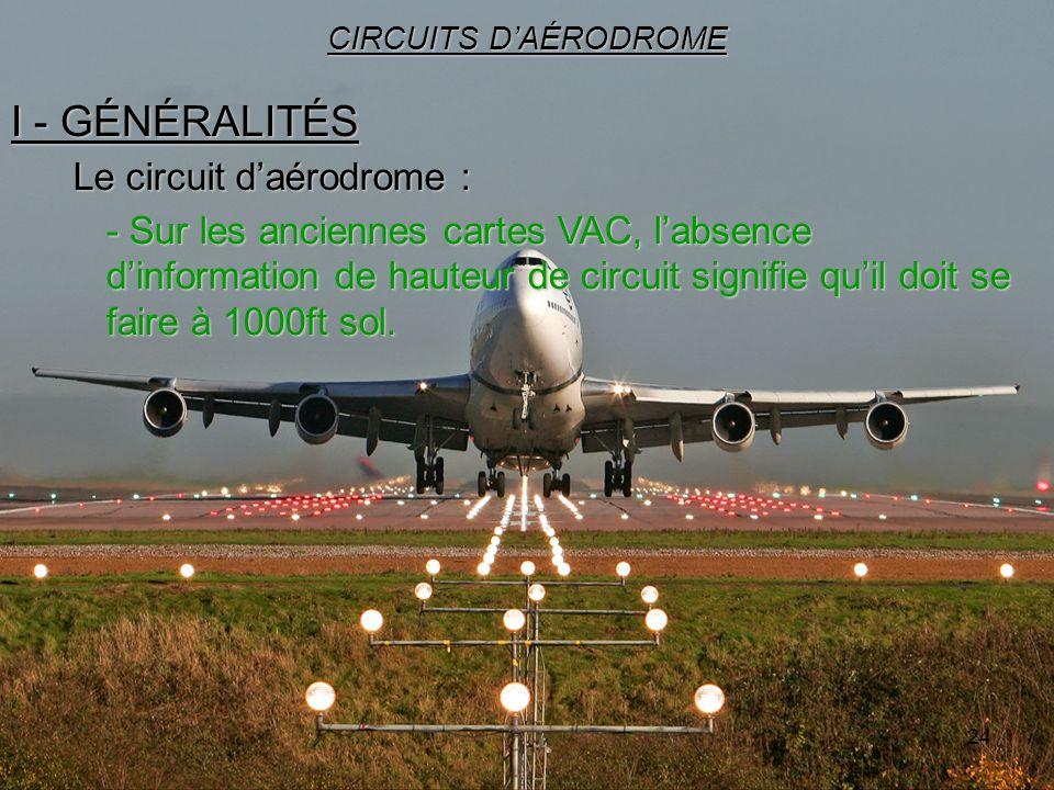 24 I - GÉNÉRALITÉS CIRCUITS DAÉRODROME Le circuit daérodrome : - Sur les anciennes cartes VAC, labsence dinformation de hauteur de circuit signifie qu
