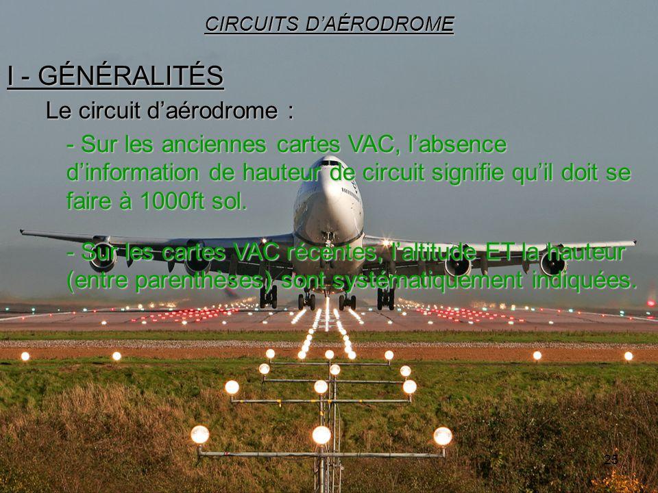 25 I - GÉNÉRALITÉS CIRCUITS DAÉRODROME Le circuit daérodrome : - Sur les anciennes cartes VAC, labsence dinformation de hauteur de circuit signifie qu
