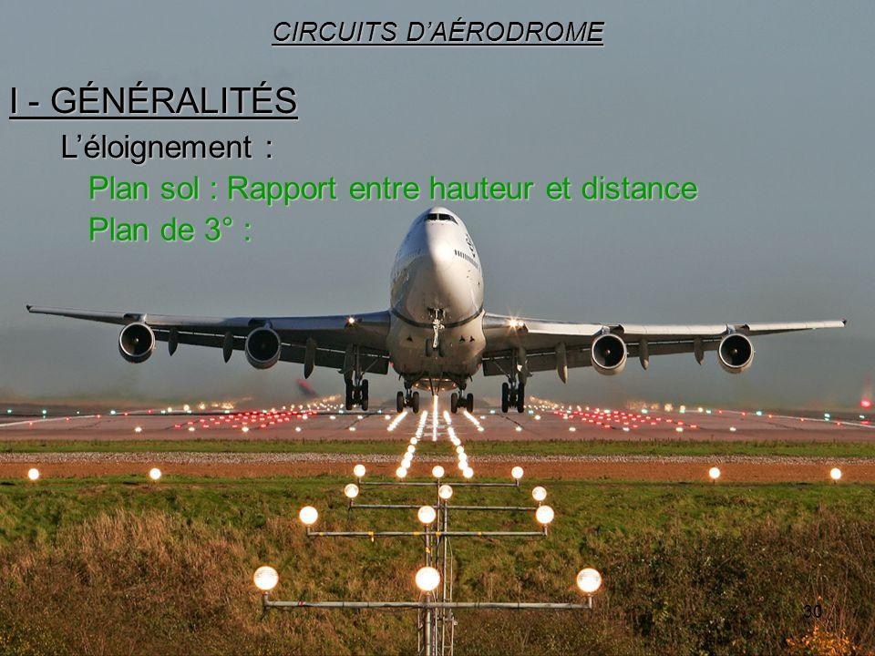 30 I - GÉNÉRALITÉS CIRCUITS DAÉRODROME Léloignement : Plan sol : Rapport entre hauteur et distance Plan de 3° :