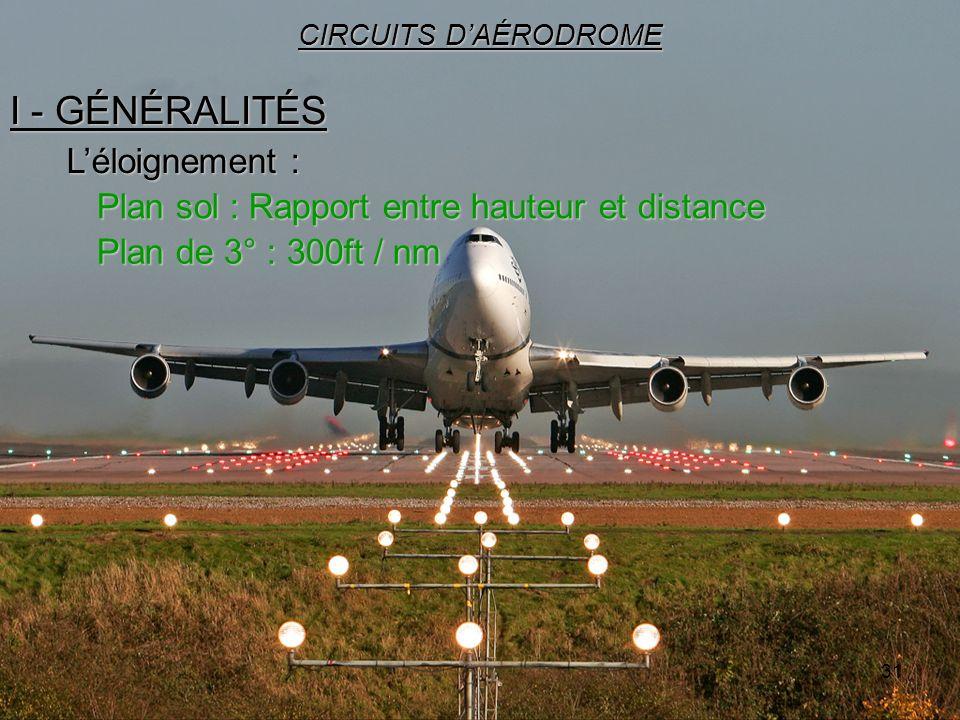 31 I - GÉNÉRALITÉS CIRCUITS DAÉRODROME Léloignement : Plan sol : Rapport entre hauteur et distance Plan de 3° : 300ft / nm