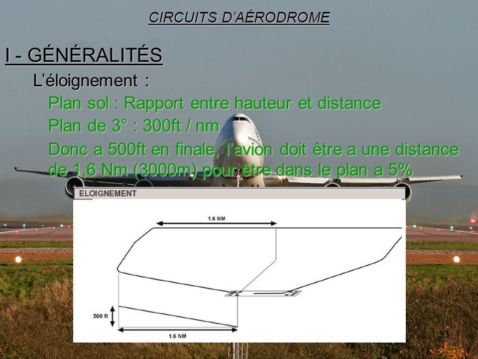 33 I - GÉNÉRALITÉS CIRCUITS DAÉRODROME Léloignement : Plan sol : Rapport entre hauteur et distance Plan de 3° : 300ft / nm Donc a 500ft en finale, lav