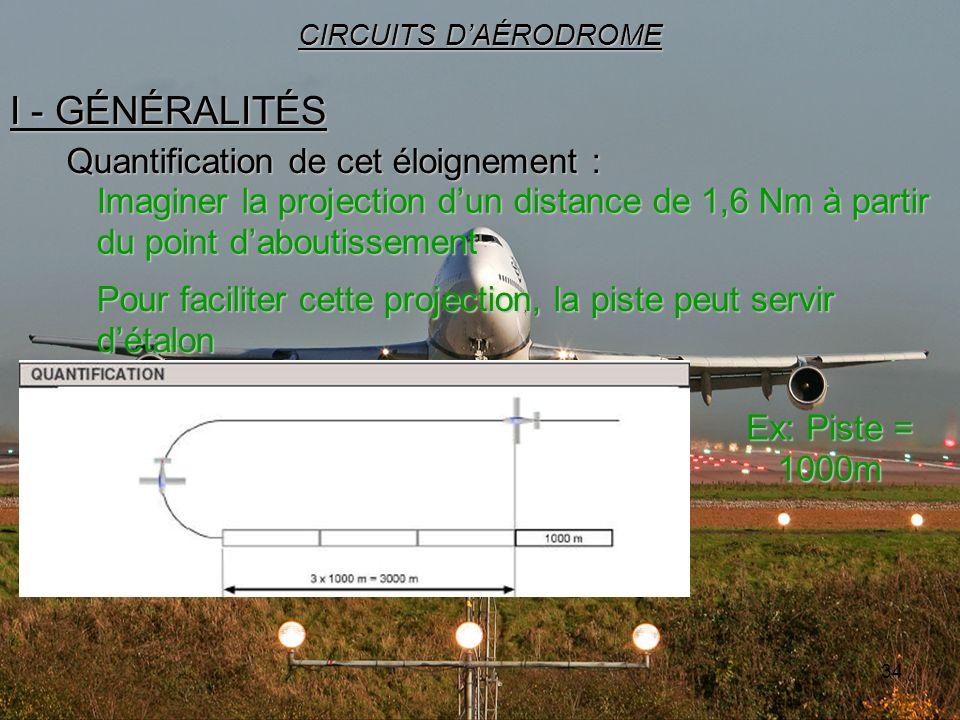 34 I - GÉNÉRALITÉS CIRCUITS DAÉRODROME Quantification de cet éloignement : Imaginer la projection dun distance de 1,6 Nm à partir du point daboutissem