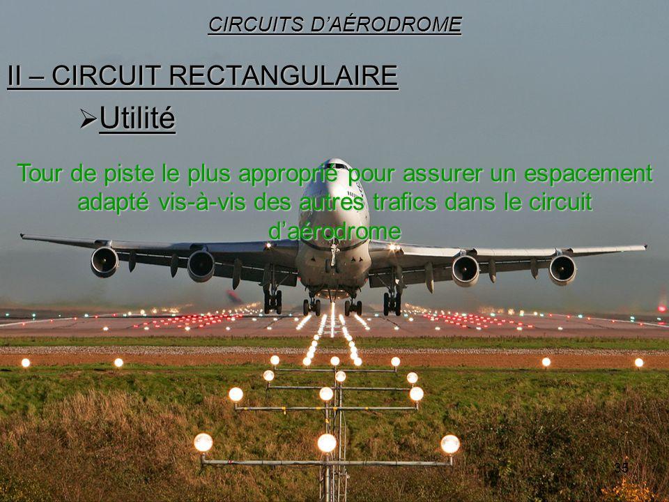 35 II – CIRCUIT RECTANGULAIRE CIRCUITS DAÉRODROME Utilité Utilité Tour de piste le plus approprié pour assurer un espacement adapté vis-à-vis des autr