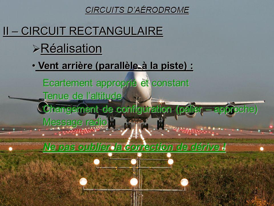 42 II – CIRCUIT RECTANGULAIRE CIRCUITS DAÉRODROME Réalisation Réalisation Changement de configuration (palier – approche) Vent arrière (parallèle à la