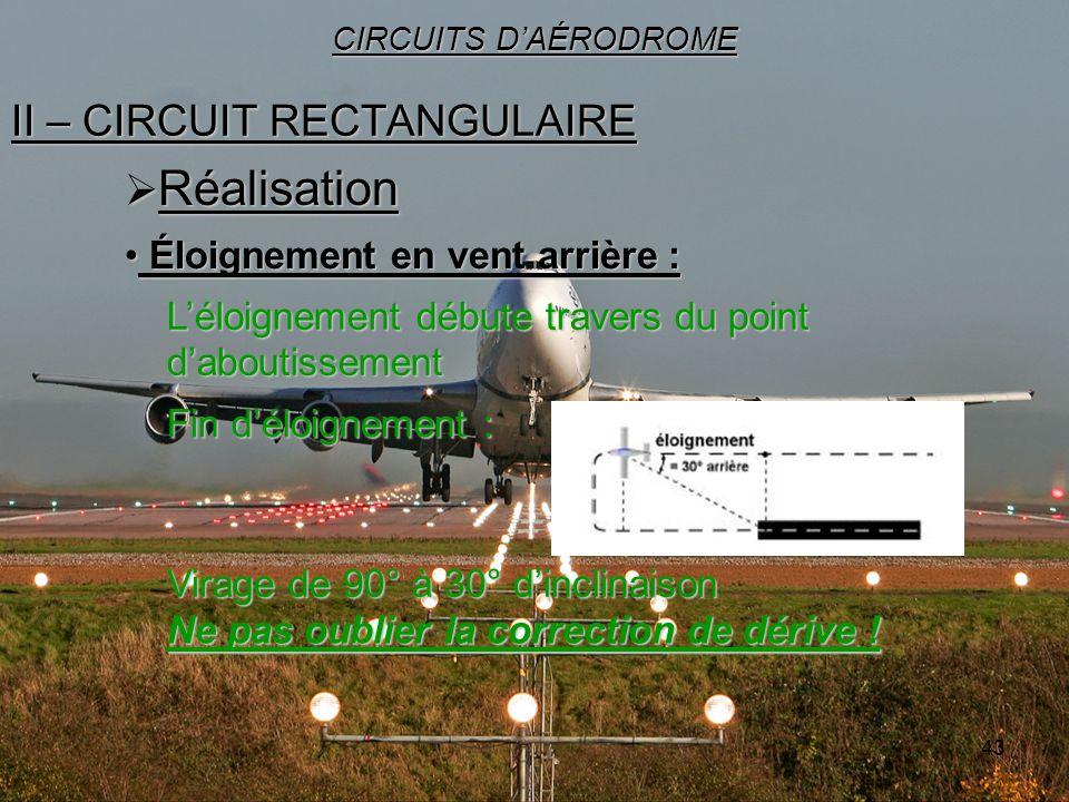 43 II – CIRCUIT RECTANGULAIRE CIRCUITS DAÉRODROME Réalisation Réalisation Fin déloignement : Éloignement en vent arrière : Éloignement en vent arrière