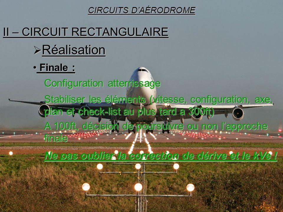 45 II – CIRCUIT RECTANGULAIRE CIRCUITS DAÉRODROME Réalisation Réalisation Configuration atterrissage Finale : Finale : Stabiliser les éléments (vitess