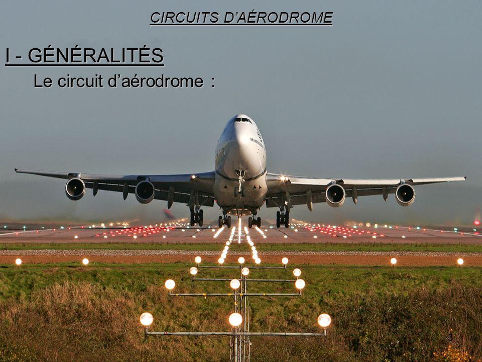 5 I - GÉNÉRALITÉS CIRCUITS DAÉRODROME Le circuit daérodrome :