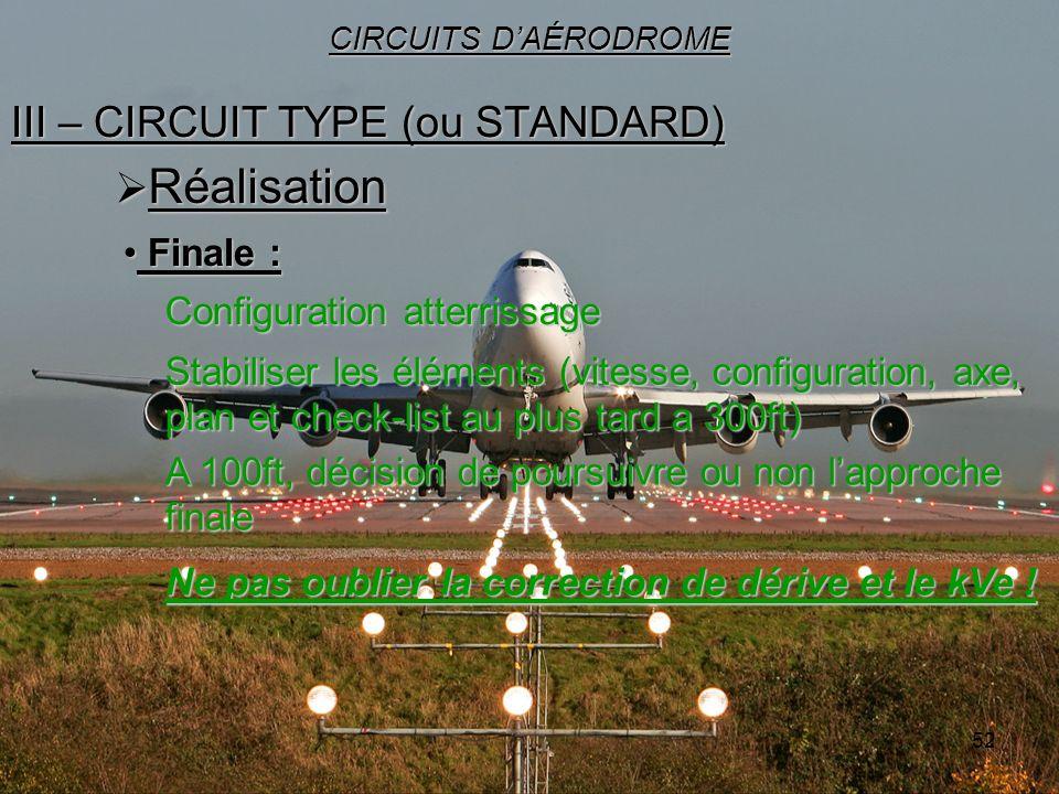 52 III – CIRCUIT TYPE (ou STANDARD) CIRCUITS DAÉRODROME Réalisation Réalisation Finale : Finale : Configuration atterrissage Stabiliser les éléments (