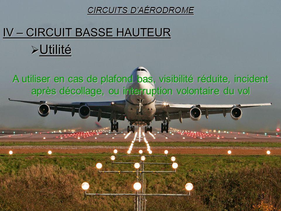 53 IV – CIRCUIT BASSE HAUTEUR CIRCUITS DAÉRODROME Utilité Utilité A utiliser en cas de plafond bas, visibilité réduite, incident après décollage, ou i