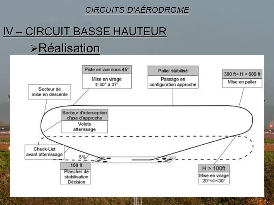 54 IV – CIRCUIT BASSE HAUTEUR CIRCUITS DAÉRODROME Réalisation Réalisation