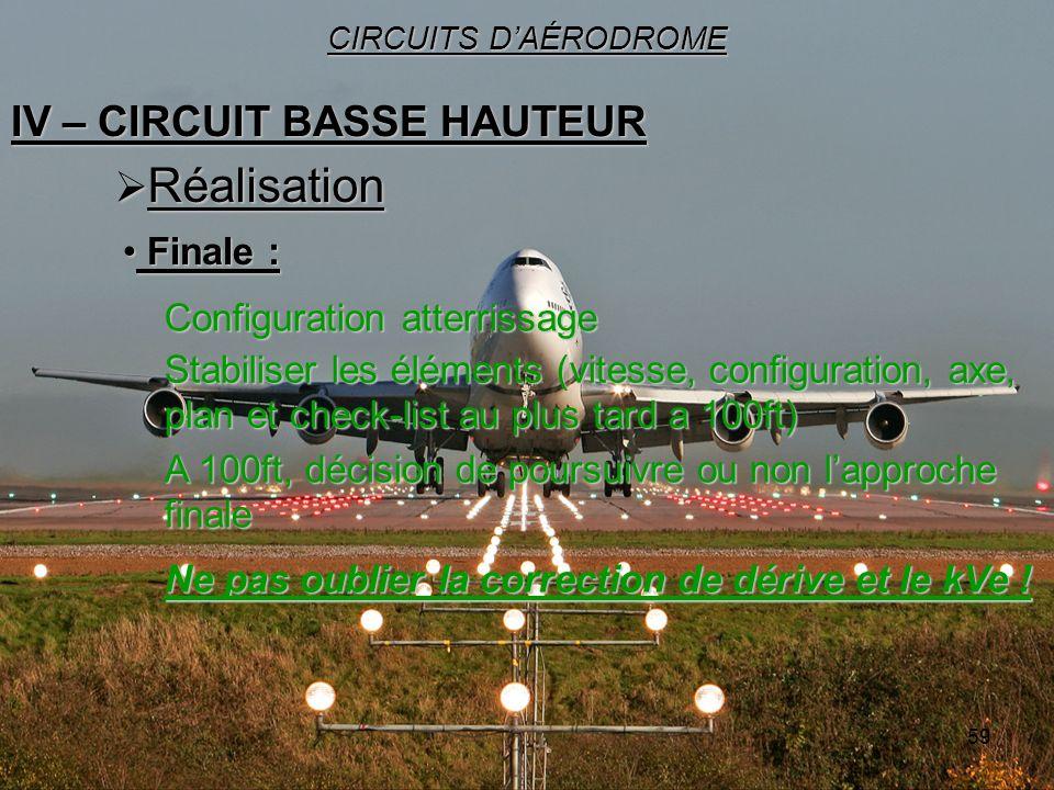 59 IV – CIRCUIT BASSE HAUTEUR CIRCUITS DAÉRODROME Réalisation Réalisation Finale : Finale : Configuration atterrissage Stabiliser les éléments (vitess