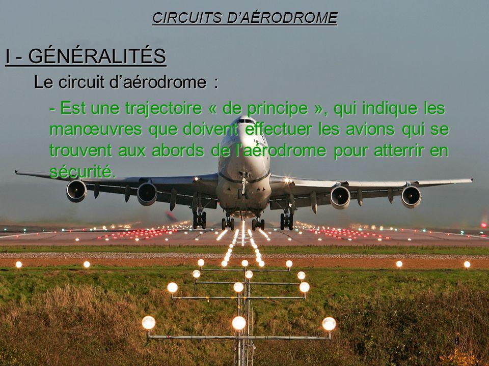 6 I - GÉNÉRALITÉS CIRCUITS DAÉRODROME Le circuit daérodrome : - Est une trajectoire « de principe », qui indique les manœuvres que doivent effectuer l