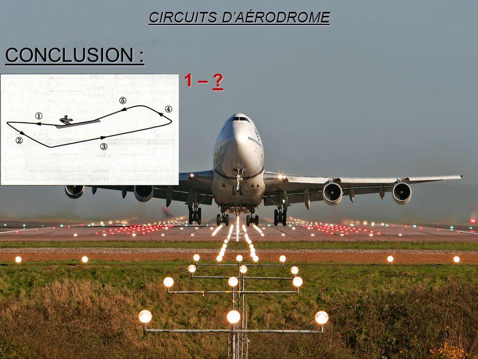 60 CONCLUSION : CIRCUITS DAÉRODROME 1 – ?