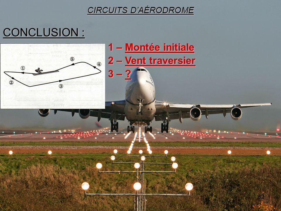 62 CONCLUSION : CIRCUITS DAÉRODROME 1 – Montée initiale 2 – Vent traversier 3 – ?