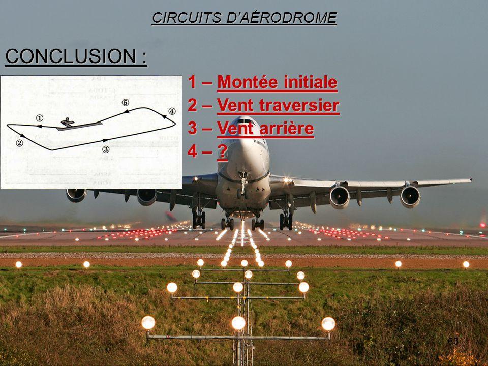 63 CONCLUSION : CIRCUITS DAÉRODROME 1 – Montée initiale 2 – Vent traversier 3 – Vent arrière 4 – ?
