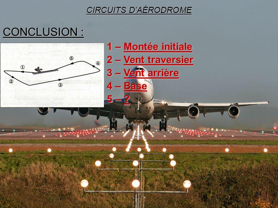 64 CONCLUSION : CIRCUITS DAÉRODROME 1 – Montée initiale 2 – Vent traversier 3 – Vent arrière 4 – Base 5 – ?