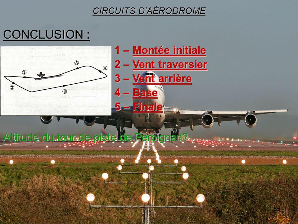 65 CONCLUSION : CIRCUITS DAÉRODROME Altitude du tour de piste de Perpignan? 1 – Montée initiale 2 – Vent traversier 3 – Vent arrière 4 – Base 5 – Fina