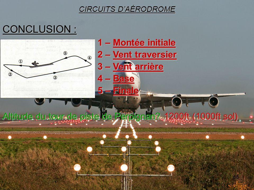 66 CONCLUSION : CIRCUITS DAÉRODROME Altitude du tour de piste de Perpignan? 1200ft (1000ft sol) 1 – Montée initiale 2 – Vent traversier 3 – Vent arriè