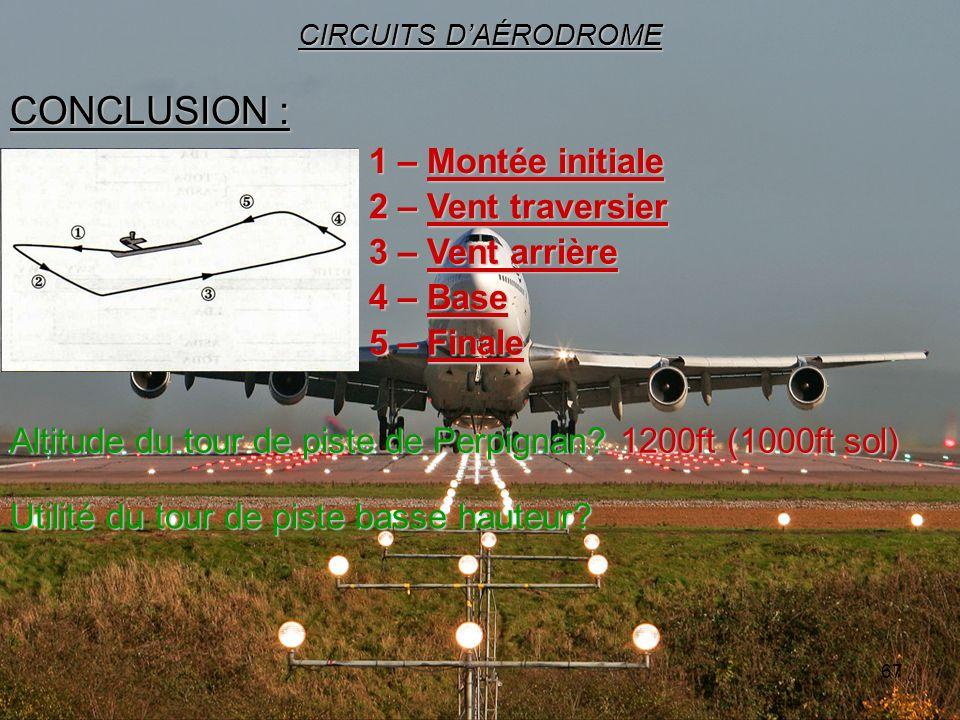 67 CONCLUSION : CIRCUITS DAÉRODROME Altitude du tour de piste de Perpignan? 1200ft (1000ft sol) 1 – Montée initiale 2 – Vent traversier 3 – Vent arriè