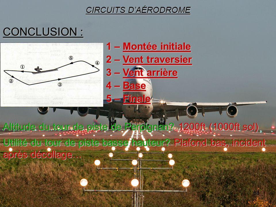 68 CONCLUSION : CIRCUITS DAÉRODROME Altitude du tour de piste de Perpignan? 1200ft (1000ft sol) 1 – Montée initiale 2 – Vent traversier 3 – Vent arriè