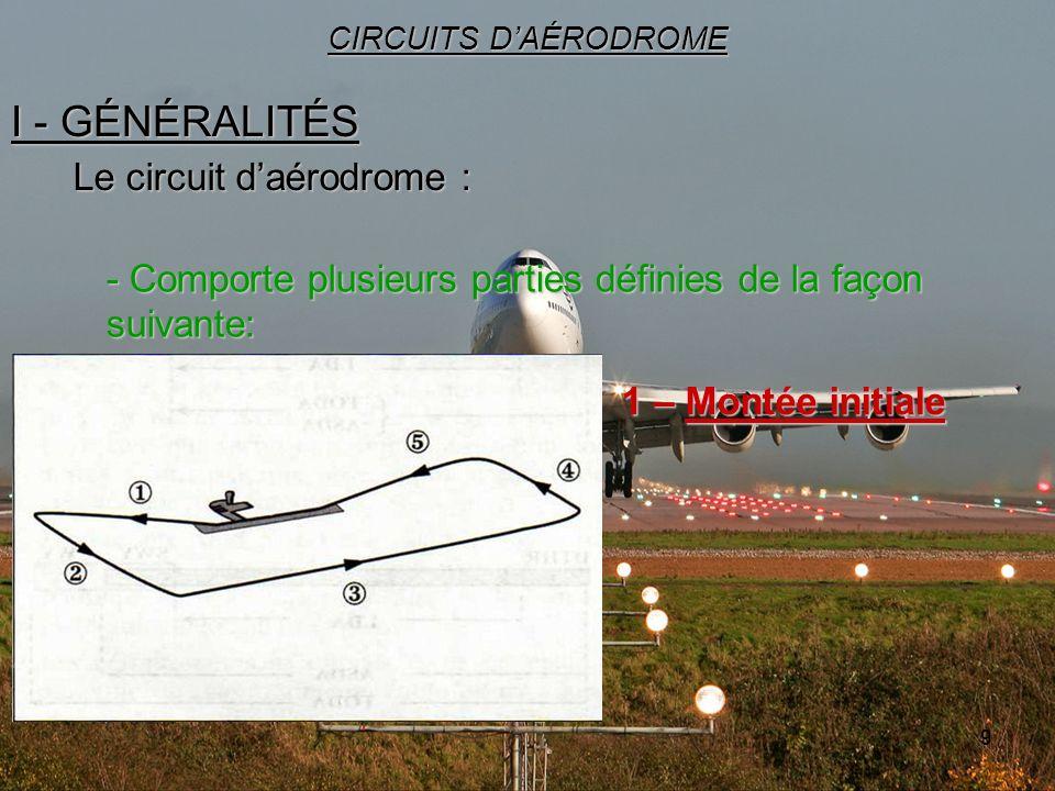 9 I - GÉNÉRALITÉS CIRCUITS DAÉRODROME Le circuit daérodrome : - Comporte plusieurs parties définies de la façon suivante: 1 – Montée initiale
