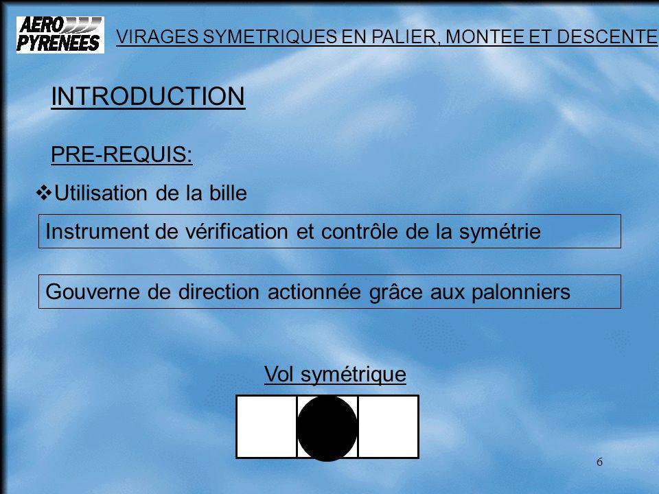 6 VIRAGES SYMETRIQUES EN PALIER, MONTEE ET DESCENTE INTRODUCTION PRE-REQUIS: Utilisation de la bille Instrument de vérification et contrôle de la symé