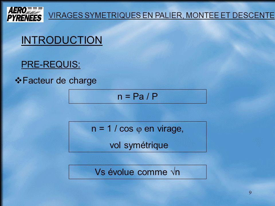 9 VIRAGES SYMETRIQUES EN PALIER, MONTEE ET DESCENTE INTRODUCTION PRE-REQUIS: Facteur de charge n = Pa / P Vs évolue comme n n = 1 / cos en virage, vol