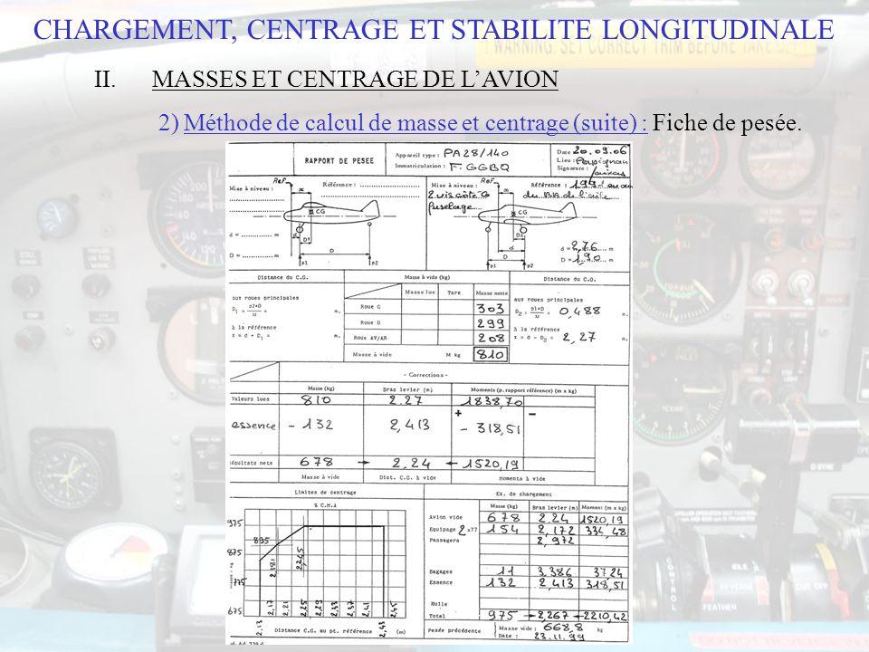 II.MASSES ET CENTRAGE DE LAVION 2) Méthode de calcul de masse et centrage (suite) : Fiche de pesée.