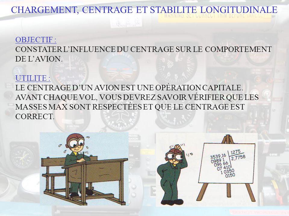 OBJECTIF : CONSTATER LINFLUENCE DU CENTRAGE SUR LE COMPORTEMENT DE LAVION.