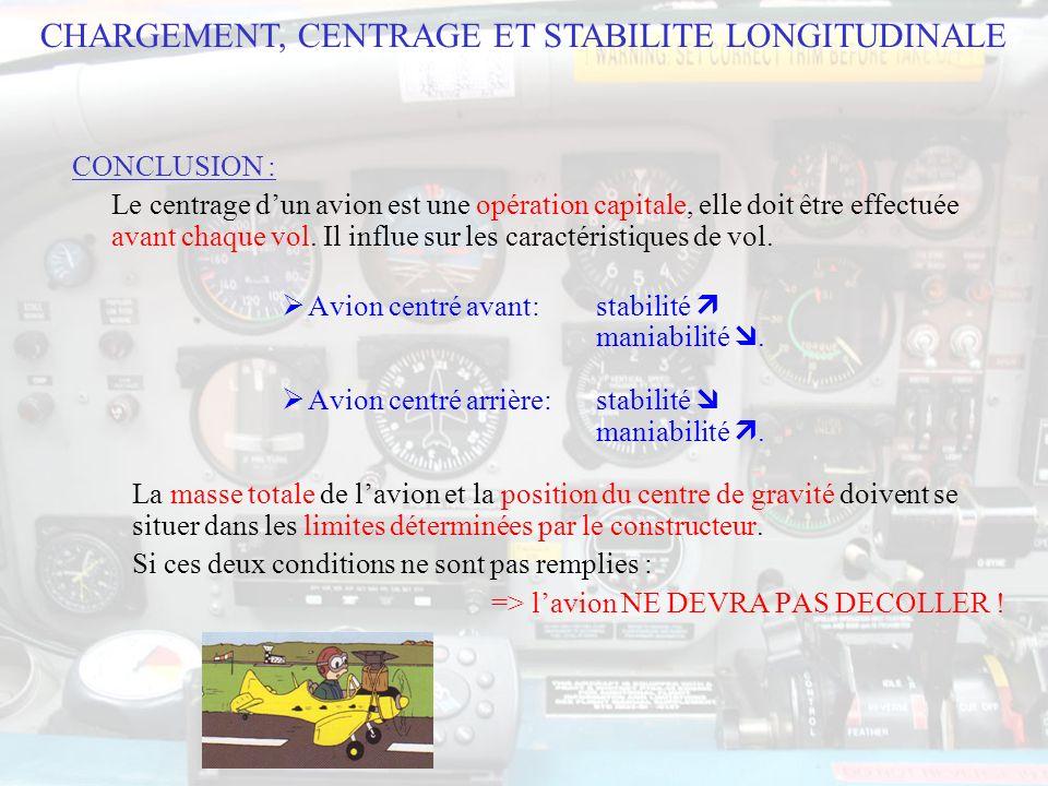 CONCLUSION : Le centrage dun avion est une opération capitale, elle doit être effectuée avant chaque vol.