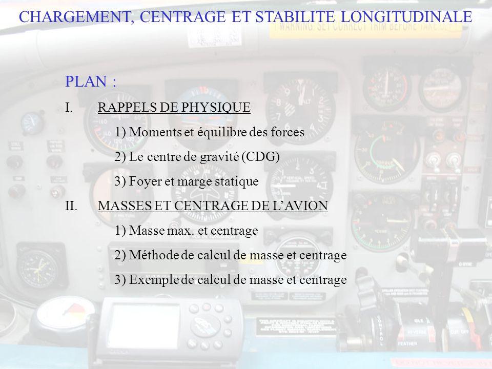 114 Masse (Kg)Bras levier (m)Moment (m*Kg) Avion vide6782,241518,72 Équipage1352,172 Passagers75 2,972 Bagages 3,386 Essence872,413 TOTAL975 CHARGEMENT, CENTRAGE ET STABILITE LONGITUDINALE II.MASSES ET CENTRAGE DE LAVION 3) Exemple de calcul de masse et centrage (suite) :