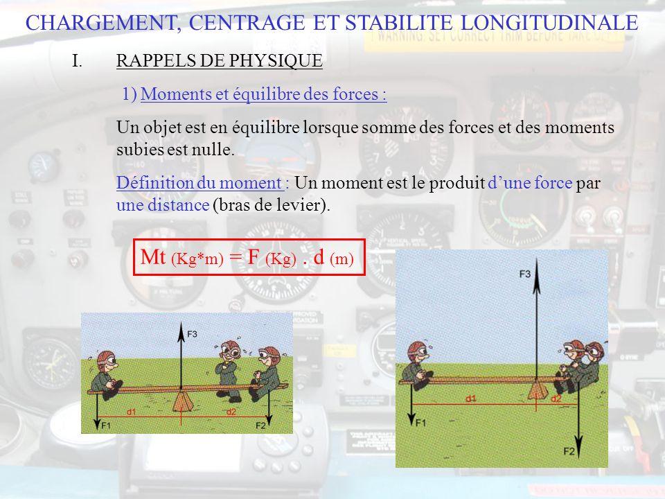 I.RAPPELS DE PHYSIQUE 1) Moments et équilibre des forces : Un objet est en équilibre lorsque somme des forces et des moments subies est nulle.