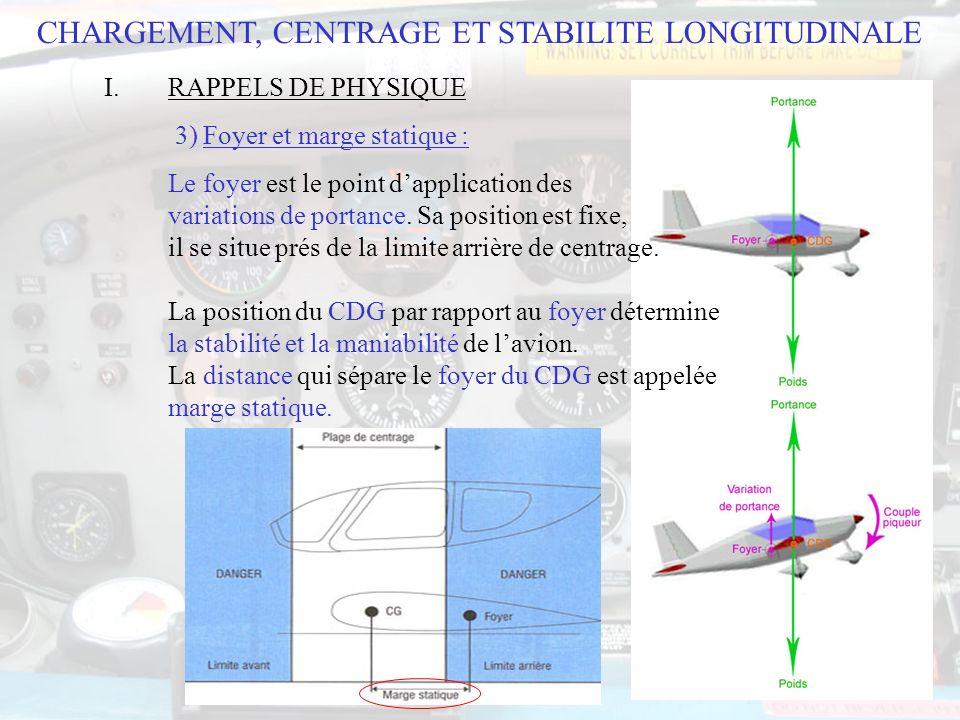 117 Masse (Kg)Bras levier (m)Moment (m*Kg) Avion vide6782,241518,72 Équipage1352,172 293,22 Passagers75 2,972222,9 Bagages 3,386 Essence872,413209,931 TOTAL9752,30 2244,771 CHARGEMENT, CENTRAGE ET STABILITE LONGITUDINALE II.MASSES ET CENTRAGE DE LAVION 3) Exemple de calcul de masse et centrage (suite) :