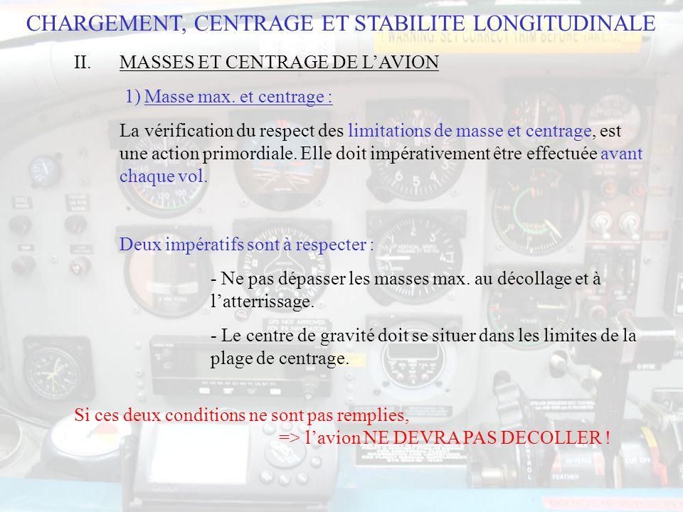 119 Masse (Kg)Bras levier (m)Moment (m*Kg) Avion vide6782,241518,72 Équipage1352,172 293,22 Passagers75 2,972222,9 Bagages 3,386 Essence02,4130 TOTAL8882,292034,84 CHARGEMENT, CENTRAGE ET STABILITE LONGITUDINALE II.MASSES ET CENTRAGE DE LAVION 3) Exemple de calcul de masse et centrage (suite) :