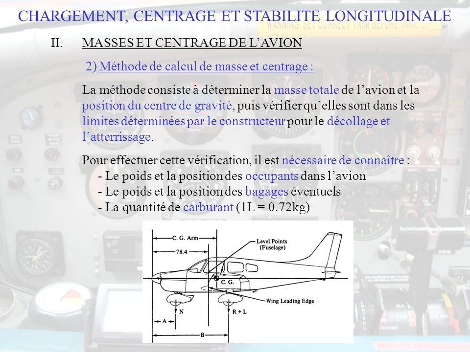 II.MASSES ET CENTRAGE DE LAVION 2) Méthode de calcul de masse et centrage : La méthode consiste à déterminer la masse totale de lavion et la position du centre de gravité, puis vérifier quelles sont dans les limites déterminées par le constructeur pour le décollage et latterrissage.