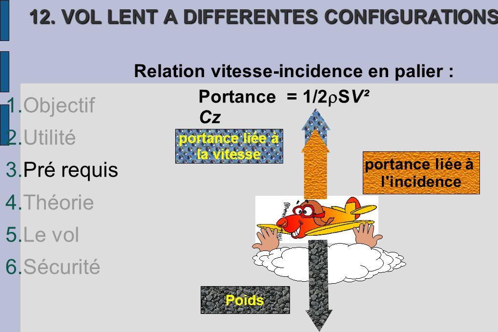 1.Objectif 2.Utilité 3.Pré requis 4.Théorie 5.Le vol 6.Sécurité 12. VOL LENT A DIFFERENTES CONFIGURATIONS Relation vitesse-incidence en palier : Porta