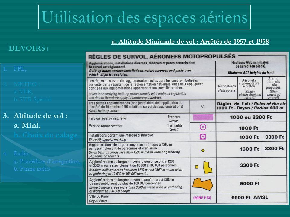 Utilisation des espaces aériens DEVOIRS : 1.FPL, 2.METEO : a. VFR, b. VFR Spécial. 3.Altitude de vol : a. Mini, b. Choix du calage. 4.Radio : a. Procé