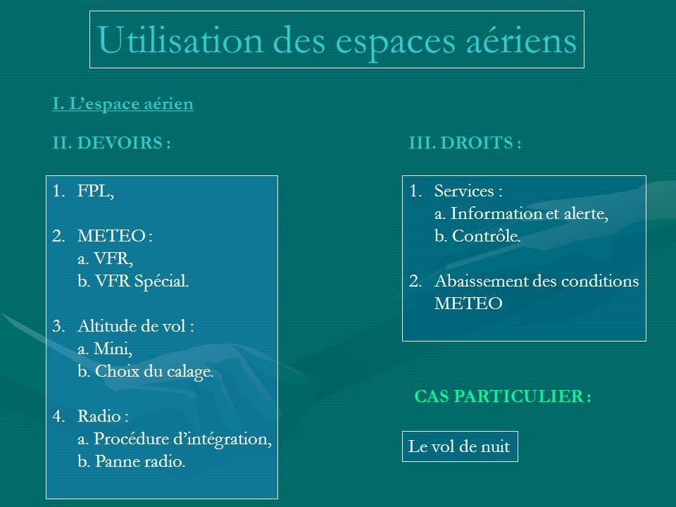 Utilisation des espaces aériens II. DEVOIRS : 1.FPL, 2.METEO : a. VFR, b. VFR Spécial. 3.Altitude de vol : a. Mini, b. Choix du calage. 4.Radio : a. P