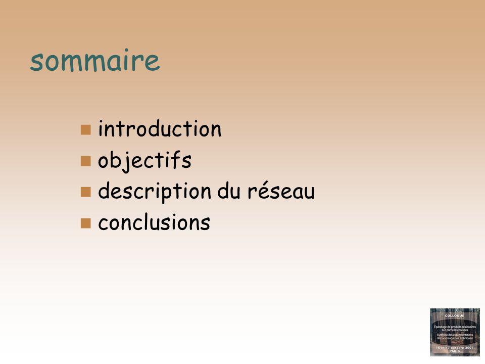 sommaire introduction objectifs description du réseau conclusions