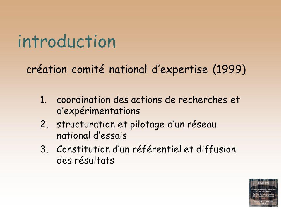 introduction création comité national dexpertise (1999) 1.coordination des actions de recherches et dexpérimentations 2.structuration et pilotage dun