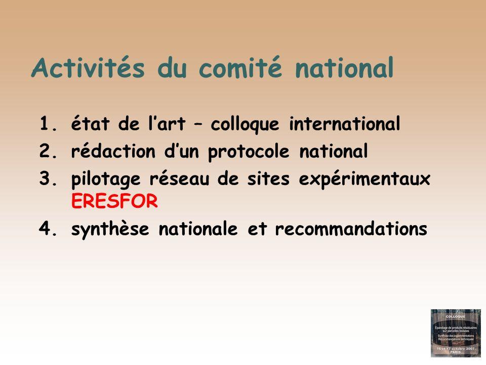 Activités du comité national 1.état de lart – colloque international 2.rédaction dun protocole national 3.pilotage réseau de sites expérimentaux ERESF