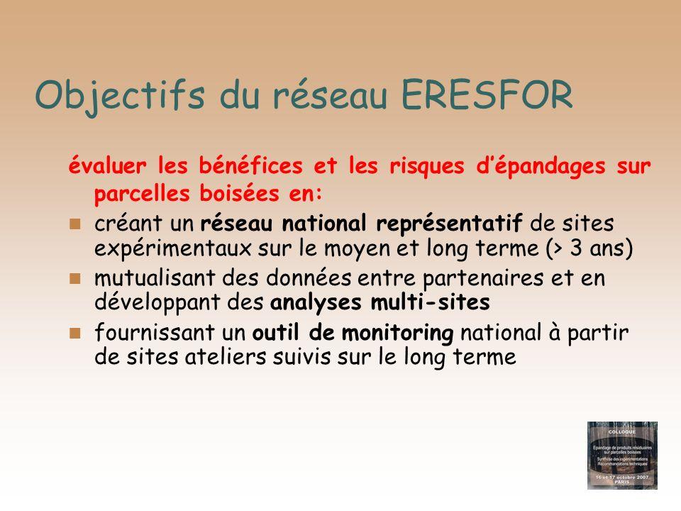 Objectifs du réseau ERESFOR évaluer les bénéfices et les risques dépandages sur parcelles boisées en: créant un réseau national représentatif de sites