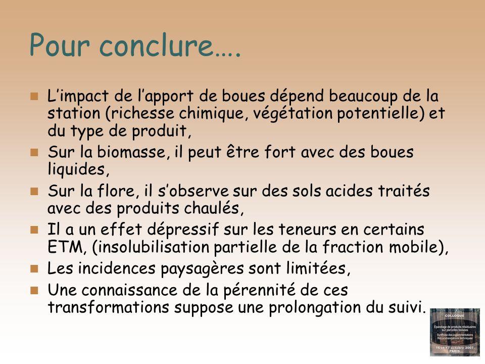 Pour conclure…. Limpact de lapport de boues dépend beaucoup de la station (richesse chimique, végétation potentielle) et du type de produit, Sur la bi