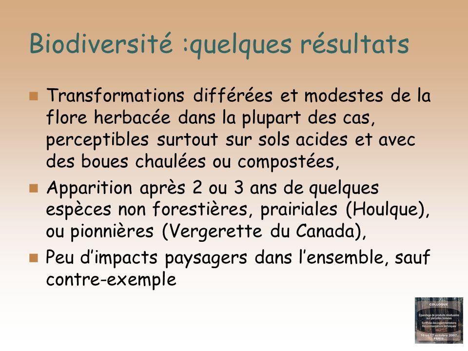 Biodiversité :quelques résultats Transformations différées et modestes de la flore herbacée dans la plupart des cas, perceptibles surtout sur sols aci